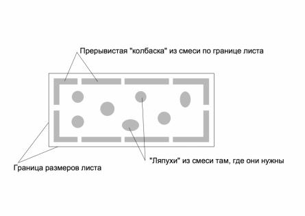 Схема нанесения клея под лист утеплителя на стену